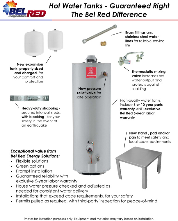 hot water tank comparison - Electric Water Heater Installation
